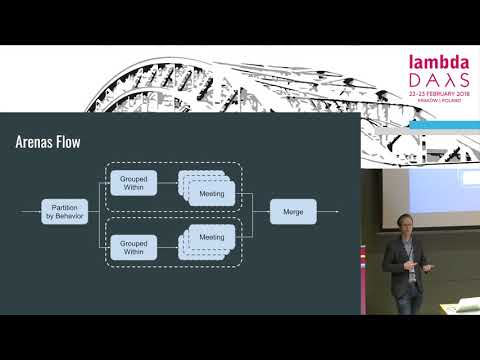 Lambda Days 2018 - Daniel Krzywicki - Scaling functional multi-agent computations (...)