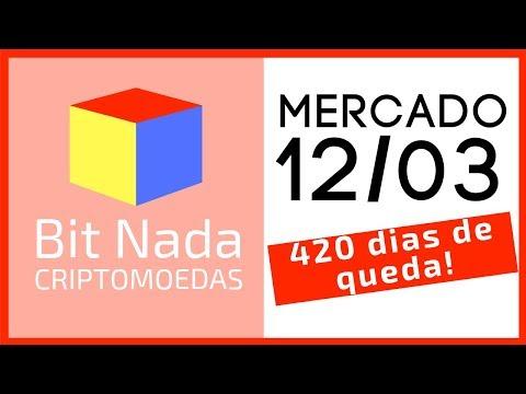 Mercado de Cripto! 12/03 420 DIAS DE QUEDA! / Starbucks / Sinais BitNada