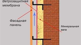 видео Навесной фасад для частного дома