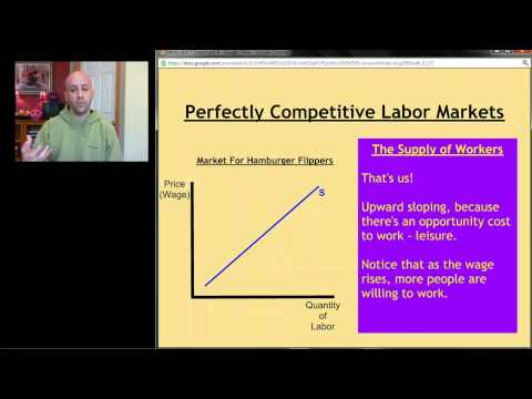AP Micro: Unit 7 Screencast 4 - Perfectly Competitive and Monopsonistic Labor Markets