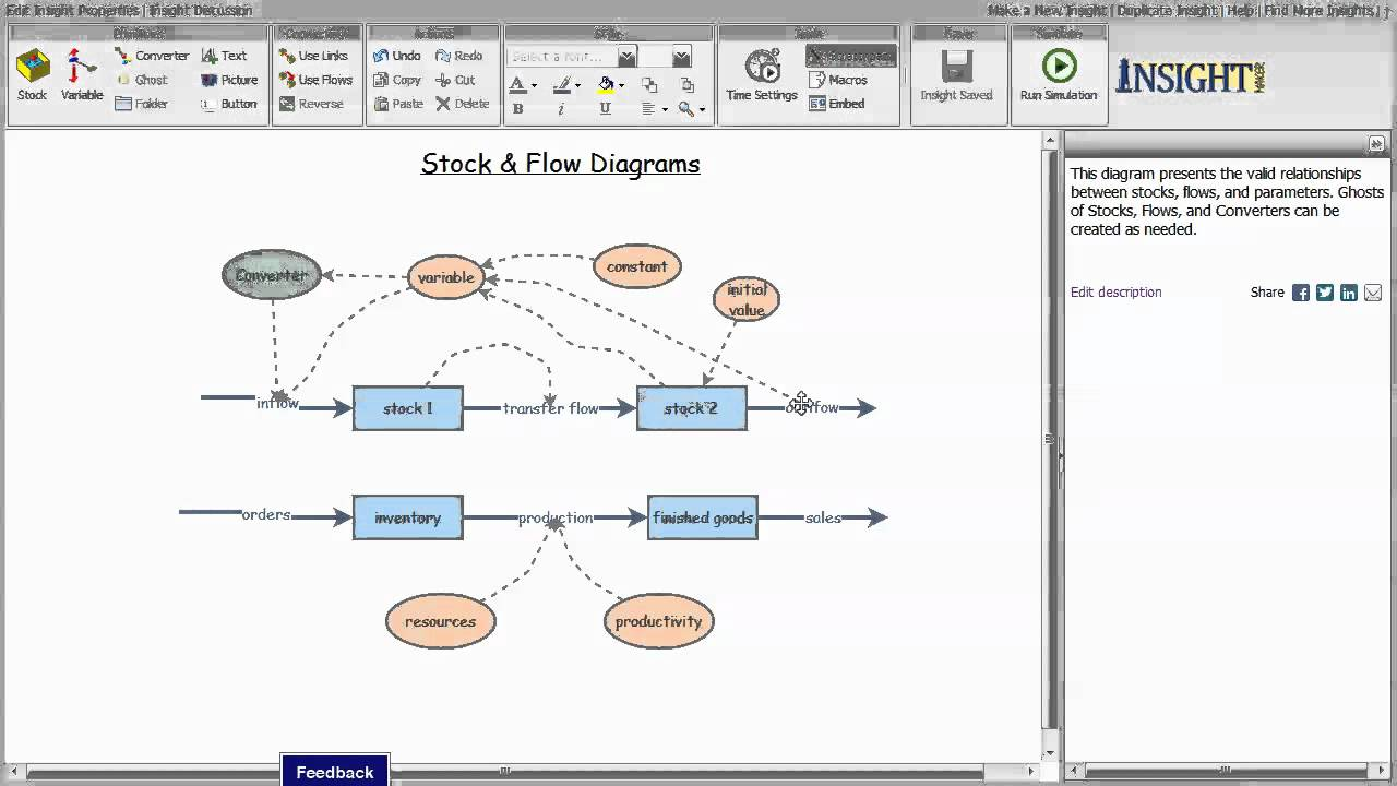 hight resolution of stock flow diagram