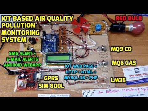 IOT Based Air Quality Pollution Monitoring System