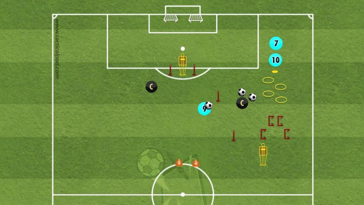 Pep Guardiola – First Week at Manchester City – TacticalPedia