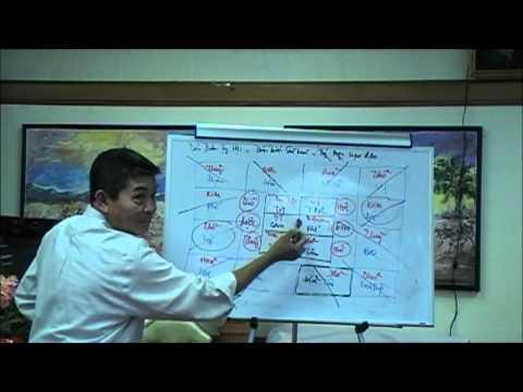 Bài Học Châm Cứu và Mạch Lý - Bài 11d
