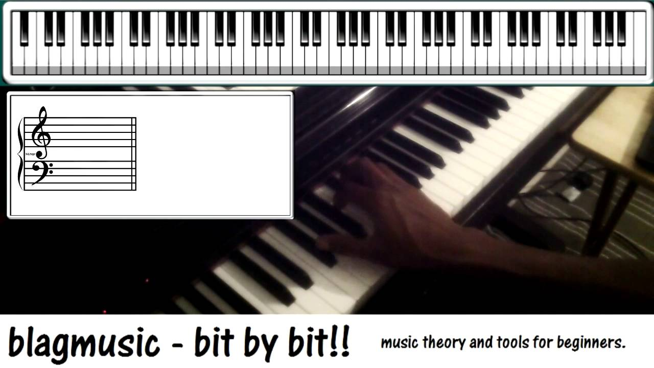 Abide With Me Piano Chords Top Line Mentality Harmonization 8
