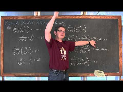 Infinite Limits & Vertical Asymptotes Calculus 1 AB