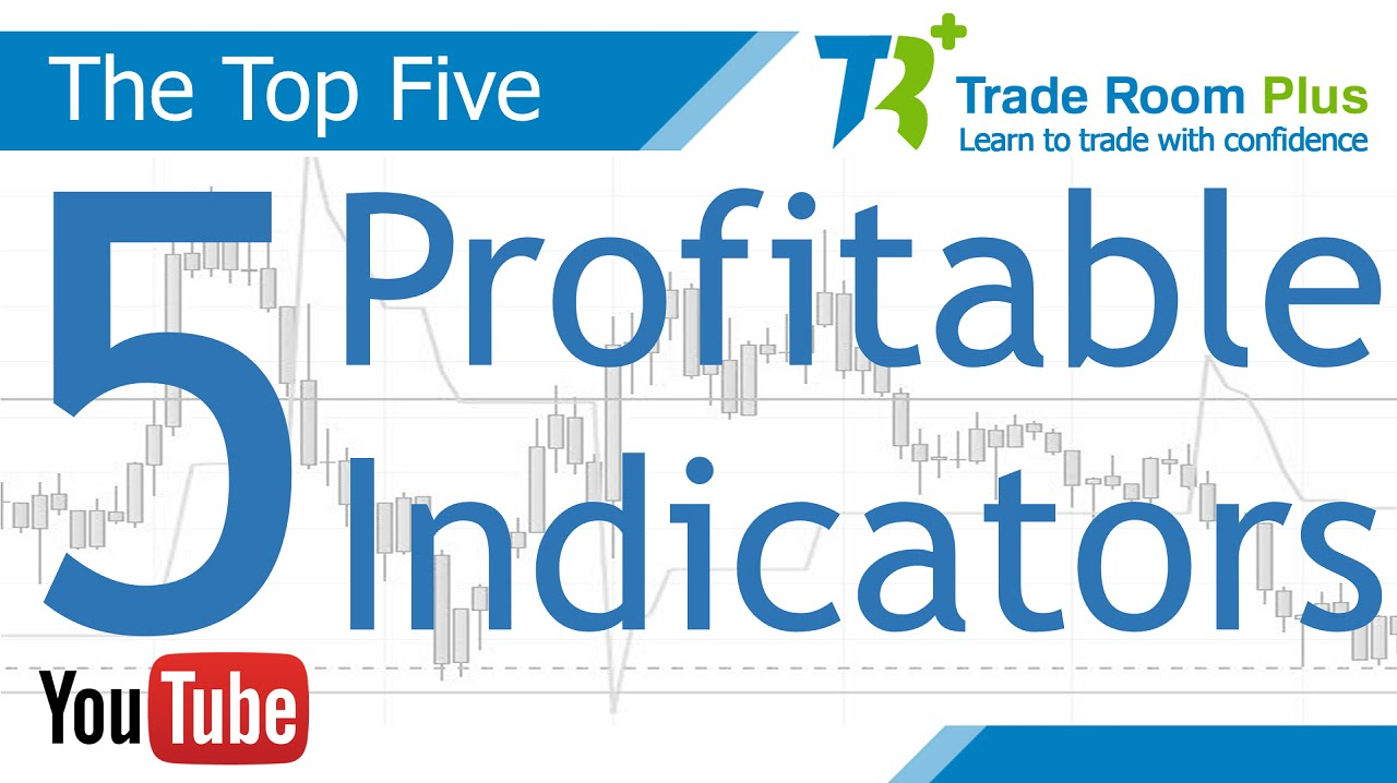 Best technical indicators for trading futures