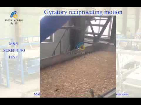 material screening under gyratory reciprocating motion