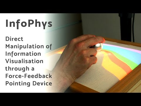 InfoPhys : Direct Manipulation of Information Visualisation through a Force-Feedback Pointing Device