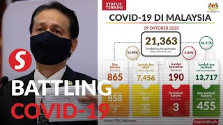 Covid-19: 865 new cases, three new fatalities bring death toll to 190