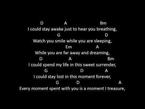 Aerosmith - I Dont Want to Miss a Thing Lyrics & Chords - YouTube