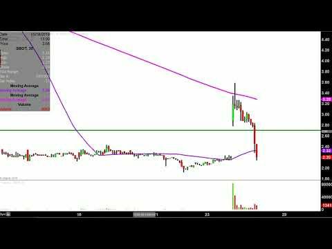 Stellar Biotechnologies, Inc. - SBOT Stock Chart Technical Analysis for 05-24-18