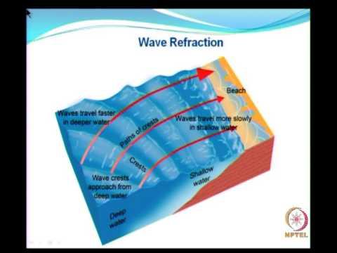 Mod-01 Lec-01 Wave deformation - I