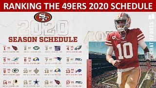 49ers Schedule 2020: Ranking The 49ers Full Schedule From Easiest To Hardest According To Las Vegas