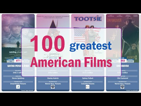 100 Greatest American Films Of All Time - Listed By The American Film Institute (AFI)