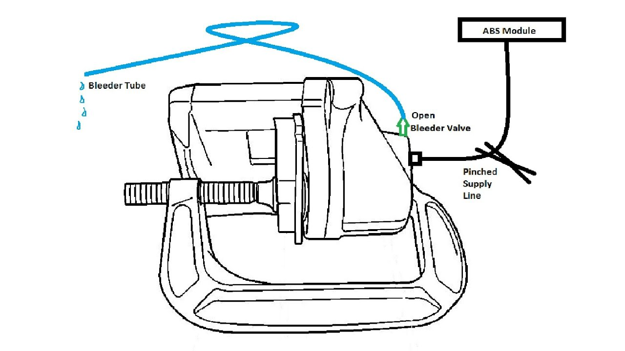 vw passat front brake pads 1998 2005  [ 1280 x 720 Pixel ]