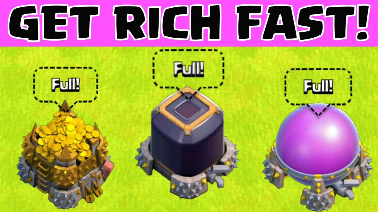 Fast Loot  Best Farming Strategy  After The Update  Youtube