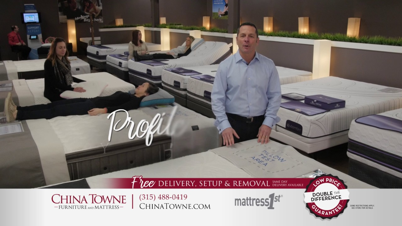 Support Report, China Towne Furniture And Mattress