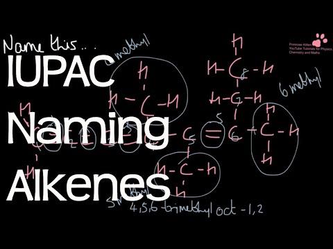 Naming Alkenes Using IUPAC Systematic Nomenclature - Organic Chemistry #2