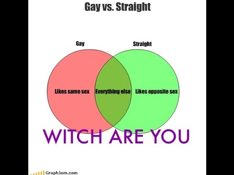 knowing if youre gay