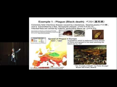京都大学 Fifth International Symposium on Human Survivability, 12 Past session Presentation 2