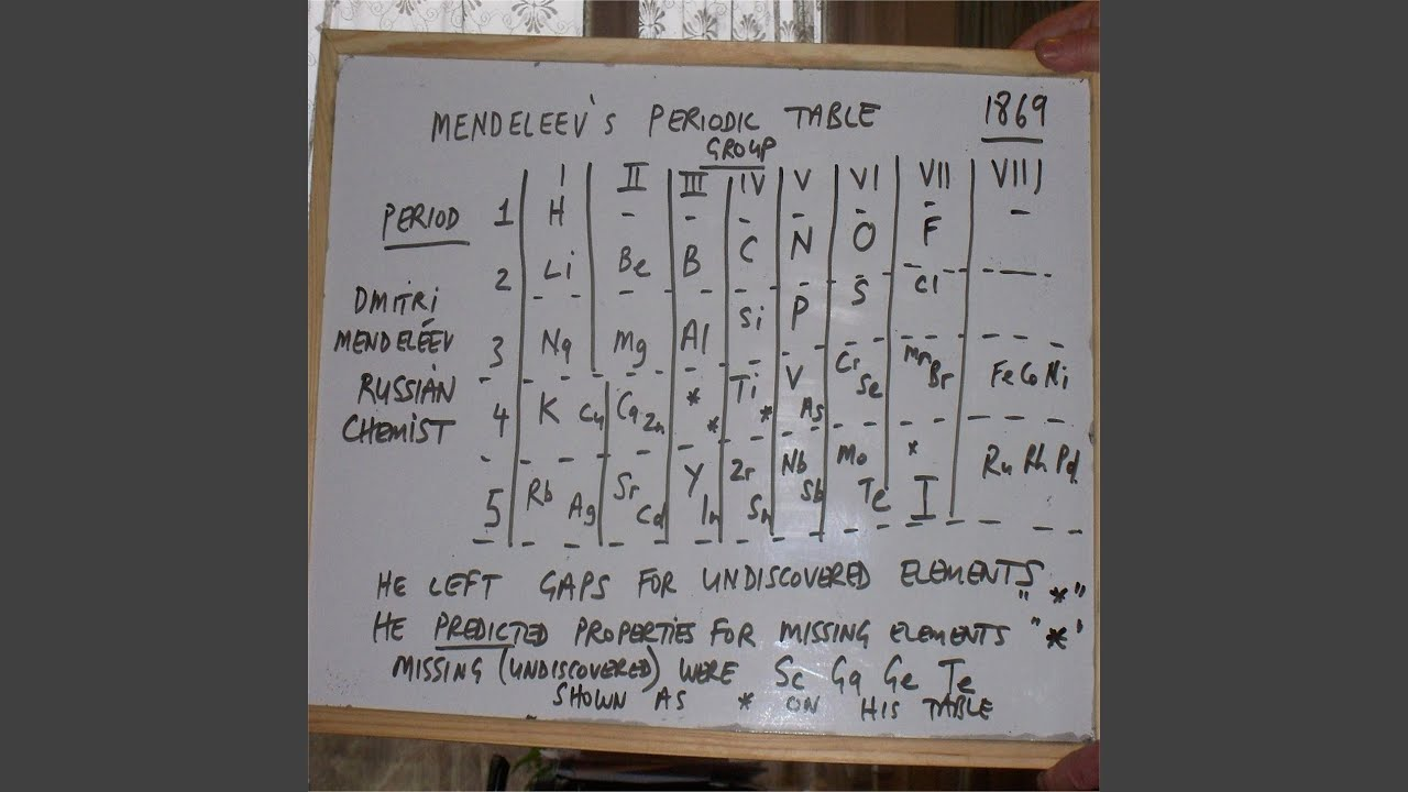 The periodic table instrumental youtube urtaz Images
