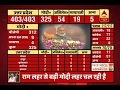 ABP Results | Know how did BJP register historic win in UP with more than 320 seats!