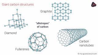 GCSE Chemistry Giant covalent structures (Edexcel 9-1)
