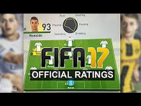 FIFA 17 OFFICIAL RATINGS - ALL INTERNATIONAL TEAMS RATINGS - NATIONS | England, Spain Etc