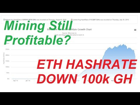 Is Mining Still Profitable Dec 2018? | Ethereum Hashrate Dropped 100k GH/s From ATH