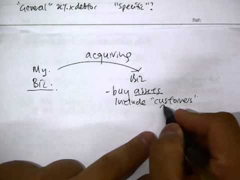 F6 And P6 - Expense Deduction S34 Doubtful Debt, EPF - Part 1/3