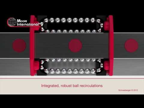 Schneeberger Mini Linear Rail and Carriages - Moore International