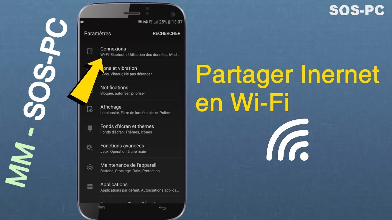 comment telephoner en wifi
