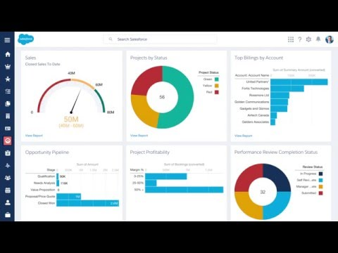 Sales, Services, Finance And HR On The Salesforce Platform
