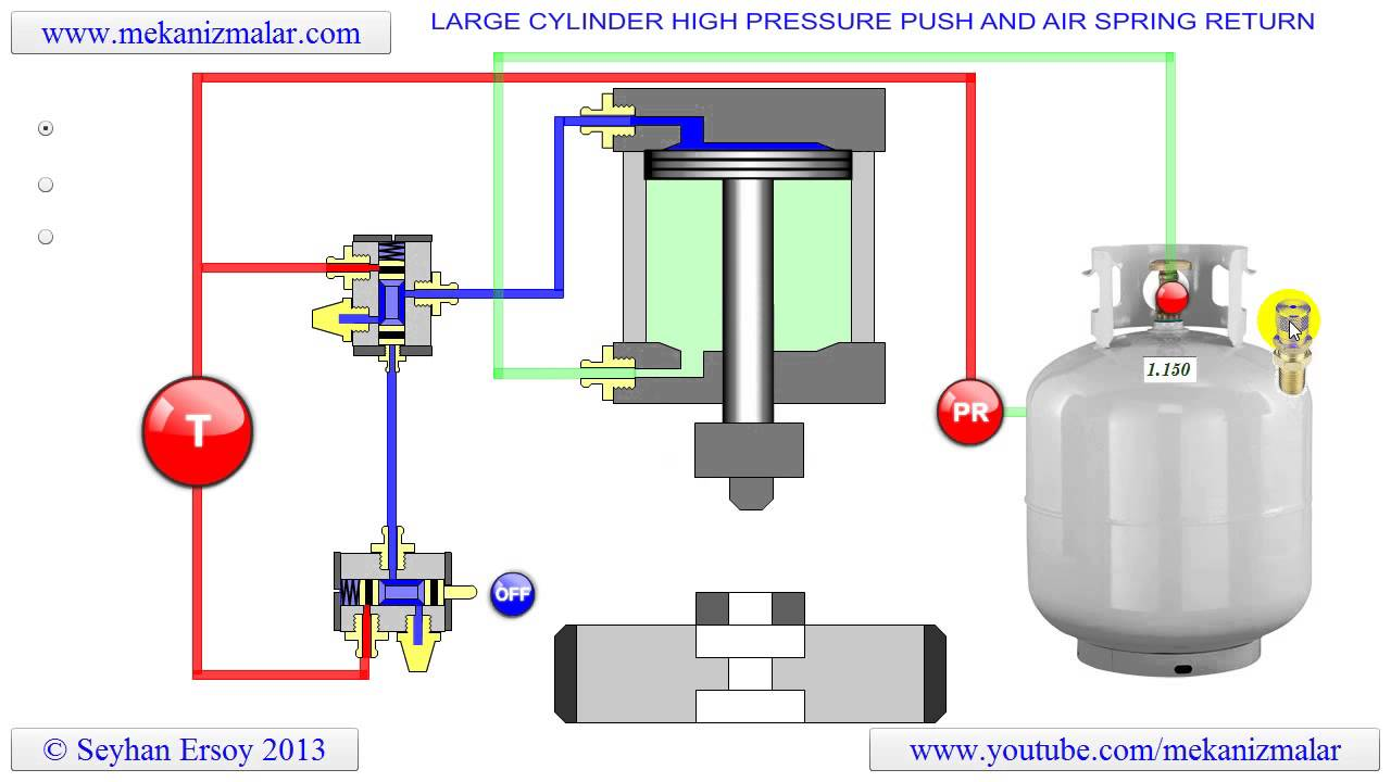 Mine Machines Air  pressors further Watch also How Main Engine Start additionally Kidde together with Linear Globeangle Control Valves Mark One. on pneumatic cylinder valve diagram