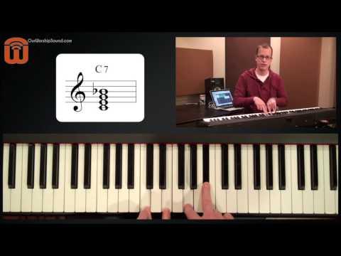 How to interpret chord symbols