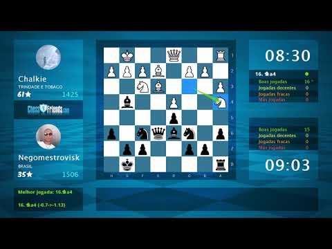 Chess Game Analysis:
