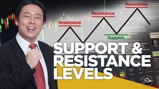 Identifying Support & Resistance Levels in Forex Trading