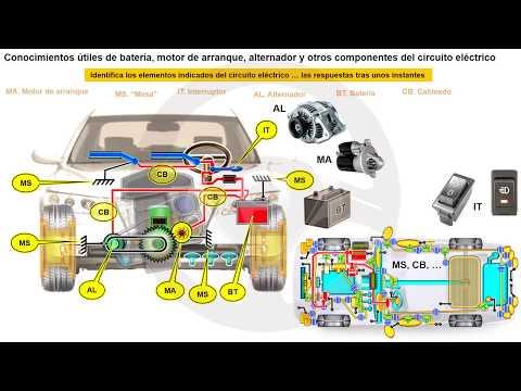 EVOLUCIÓN DE LA TECNOLOGÍA DEL AUTOMÓVIL A TRAVÉS DE SU HISTORIA - Módulo 0 (14/16)