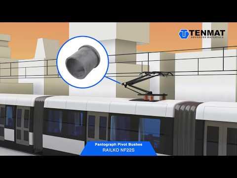 Composite Wear Parts for Metro, Tram and Light Rail - TENMAT RAILKO