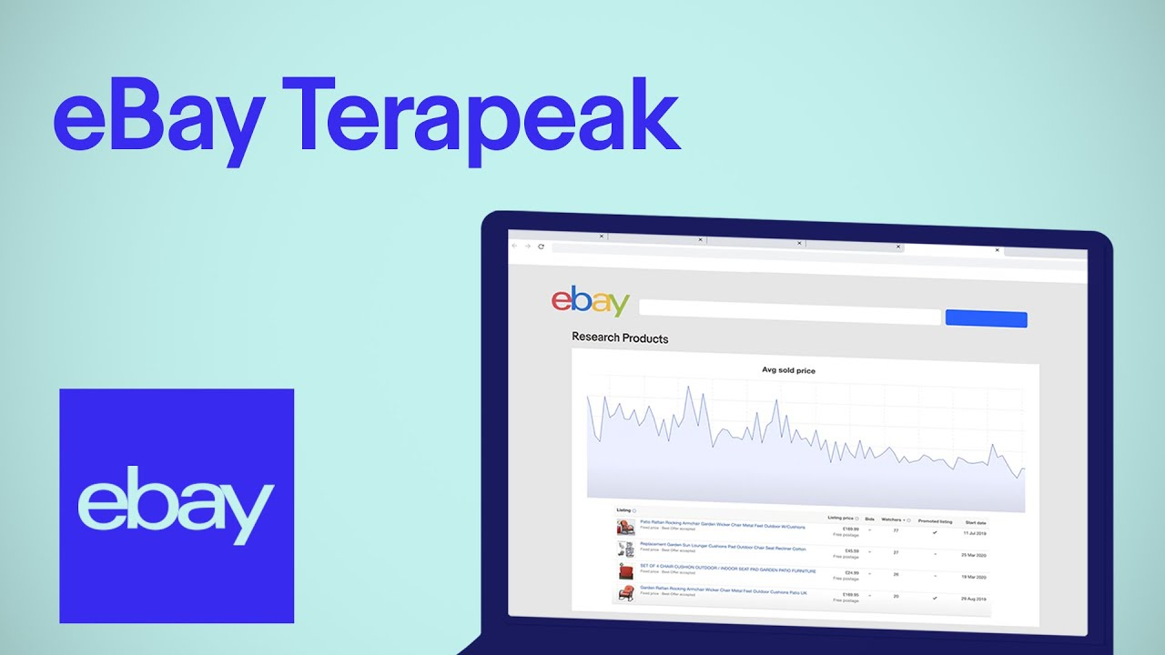 What Do I Get With An Ebay Shop Sell On Ebay Uk 2018 Ebay For Business Uk Youtube