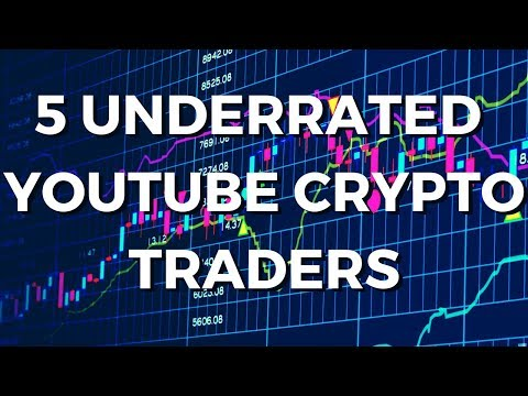 5 Underrated Crypto Technical Traders on YouTube