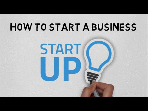 HOW TO START A STARTUP/BUSINESS IN HINDI - ZERO TO ONE ANIMA