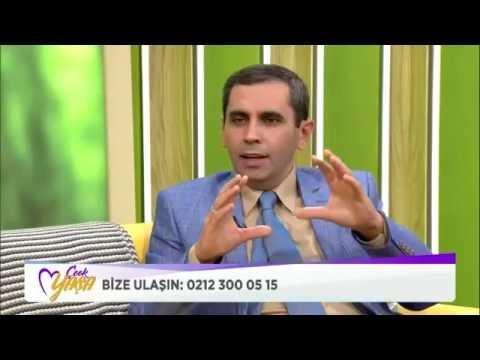 MİGREN TEDAVİSİ - Dr. Ceyhun Nuri - TV2 Çok Yaşa Programı