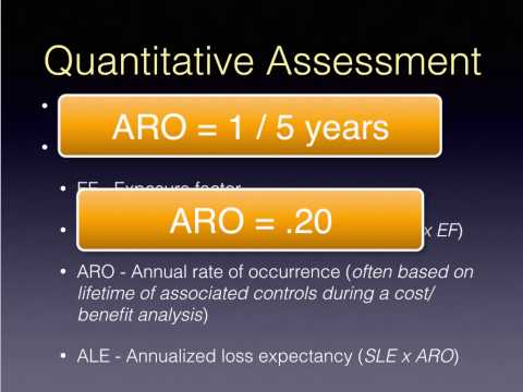 the annual rate of occurrence aro column