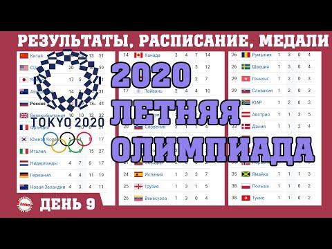 Олимпиада 2020. Россия потеряла 4-е место. Итоги 9 дня. Расписание. Медальный зачет.