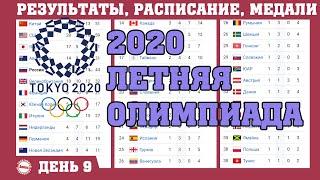 Олимпиада 2020 Россия потеряла 4 е место Итоги 9 дня Расписание Медальный зачет