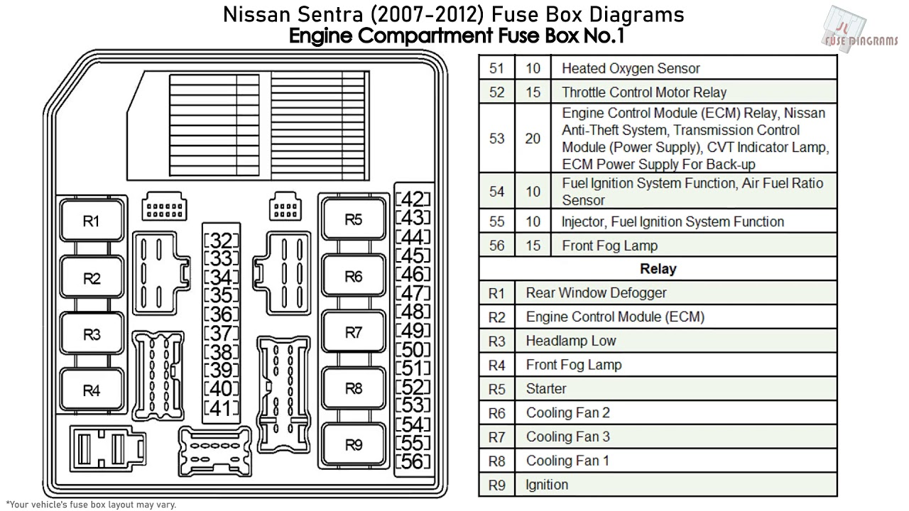 Nissan Sentra (2007-2012) Fuse Box Diagrams - YouTube
