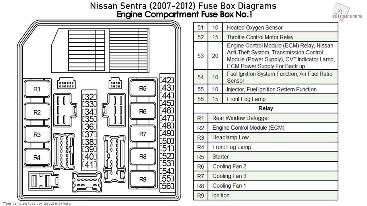 Nissan Sentra 2007 2012 Fuse Box Diagrams