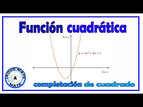 Factoring by completing Perfect Square Trinomial (TCP, sum of fourth powers) from YouTube · Duration:  5 minutes 48 seconds